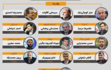 چه کسانی ۱۳ نماینده گیلان در مجلس یازدهم خواهند بود ؟؟